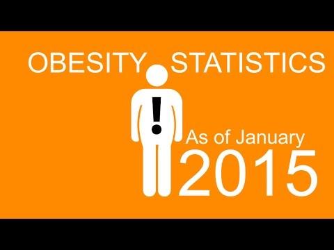 Obesity statistics in america and across the globe