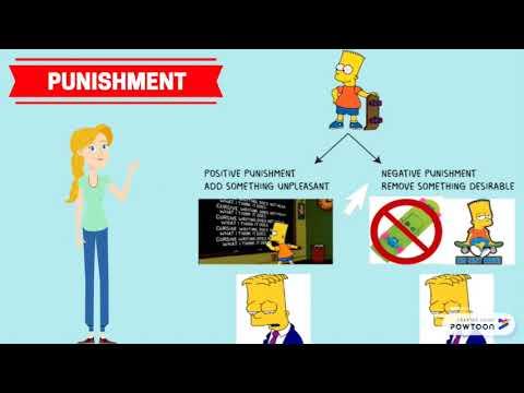 B.f. skinner operant conditioning (full video)