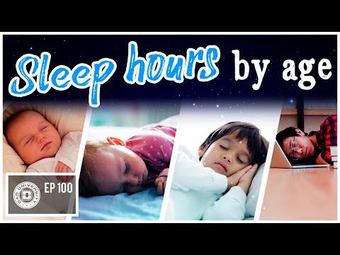 How much sleep do kids need?   dad university